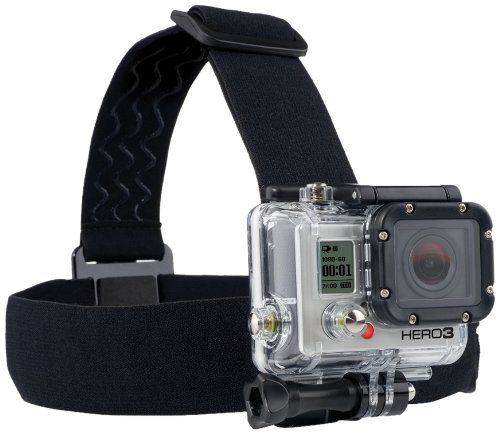 Крепление Telesin на голову для камер (GoPro /SJcam /Xiaomi   Head Strap Mount )